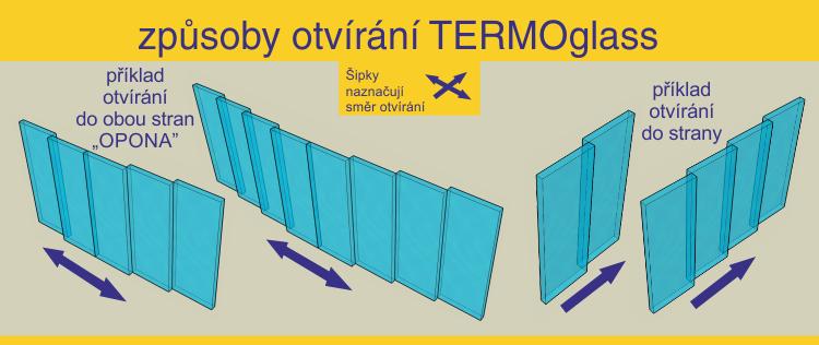 Schéma způsobů otvírání a zavírání jednotlivých tabulí systému zasklívání lodžií TERMOglass